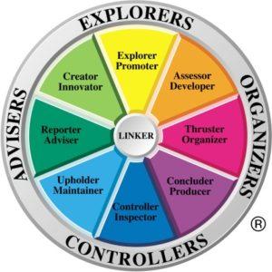 TMS-Team-Management-Profile